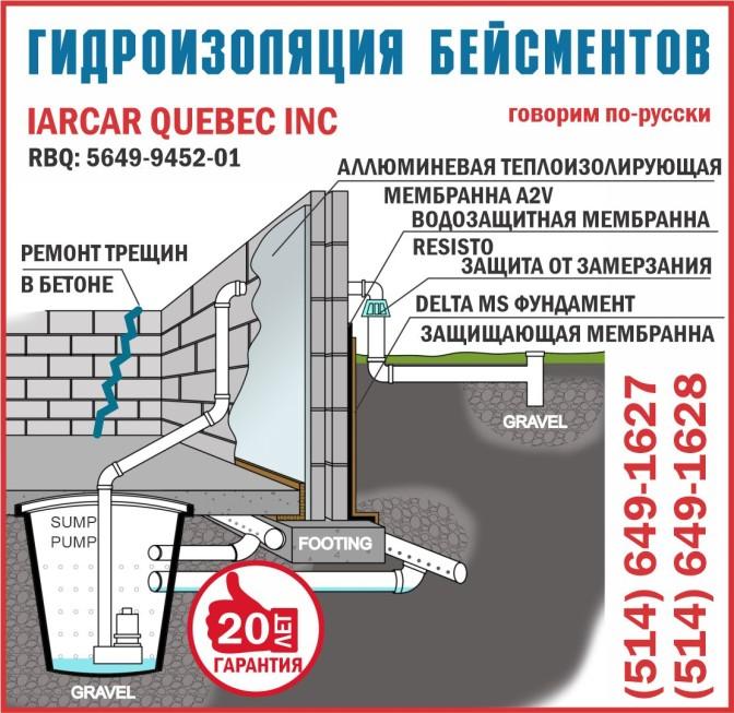 Construction-IarcarQuebec